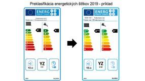 Preklasifikácia tried ErP 2019